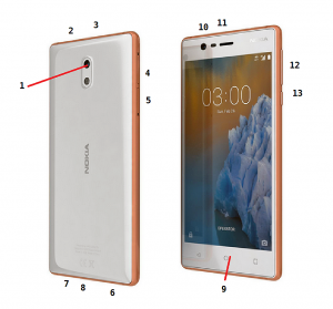 Nokia 3 Keys and Mic Locations