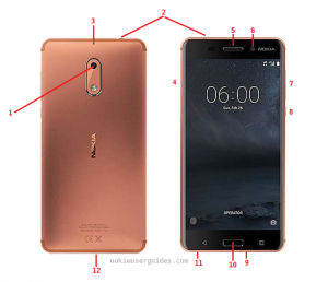 Nokia 6 Button and Keys